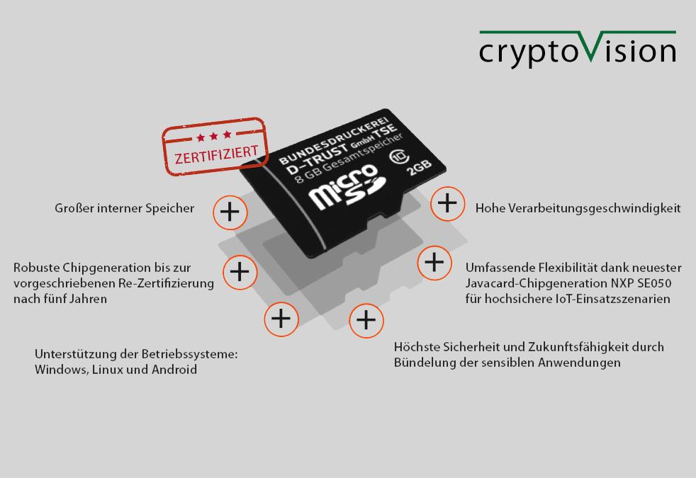 Registrierkassen gesetzeskonform absichern: cryptovision-TSE zertifiziert